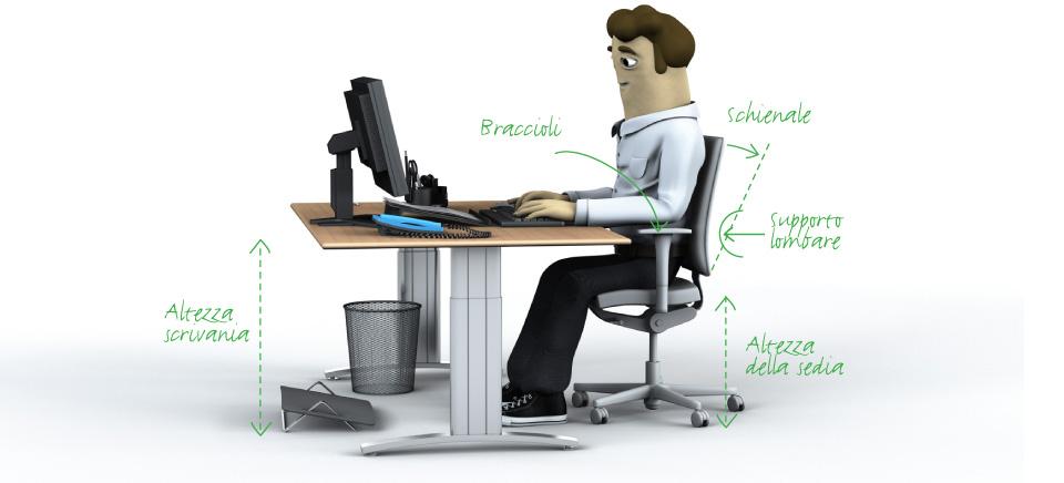 Sicurezza Negli Uffici La Disposizione Del Posto Di Lavoro Sfia